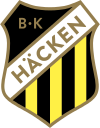 Logo for Häcken