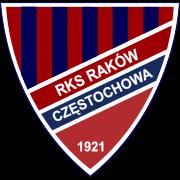 Rakow Czestochowa logo