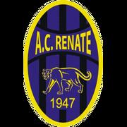 Renate logo