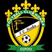 Honka (k) logo