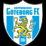 Kopparbergs/Göteborg (k) logo